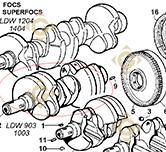 Vilebrequin Conique 1051105 moteurs Lombardini