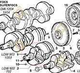 Vilebrequin Conique 1051104 moteurs Lombardini