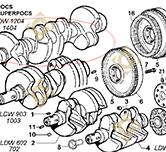 Vilebrequin Conique 1051111 moteurs Lombardini